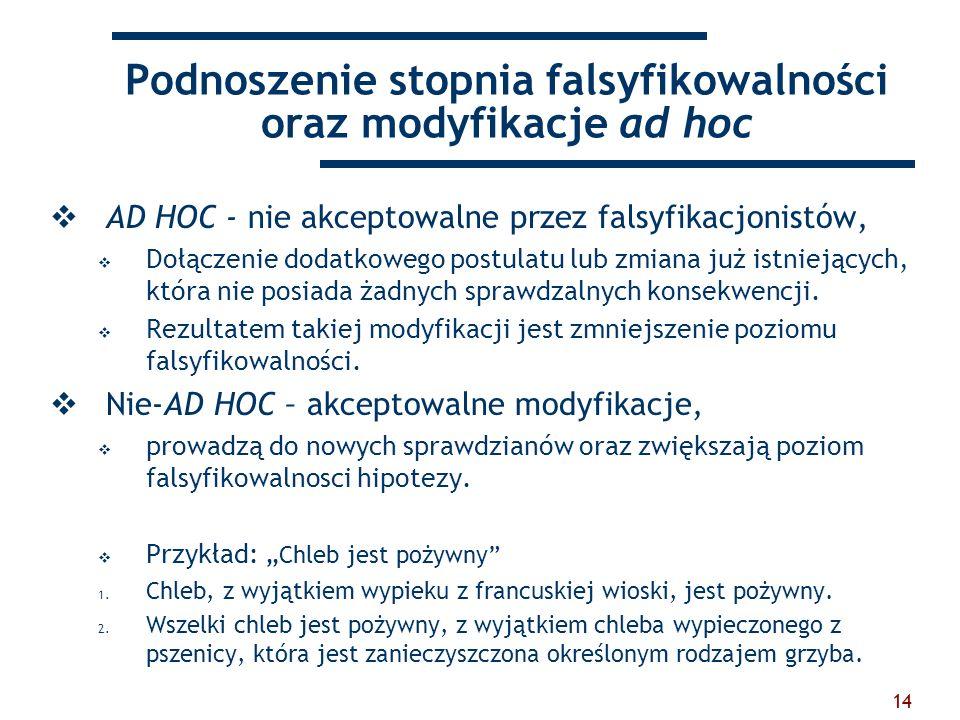 Podnoszenie stopnia falsyfikowalności oraz modyfikacje ad hoc
