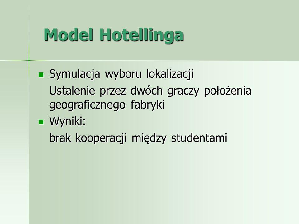 Model Hotellinga Symulacja wyboru lokalizacji