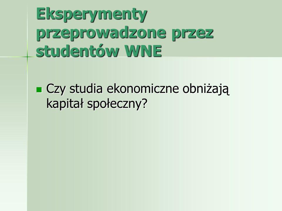 Eksperymenty przeprowadzone przez studentów WNE