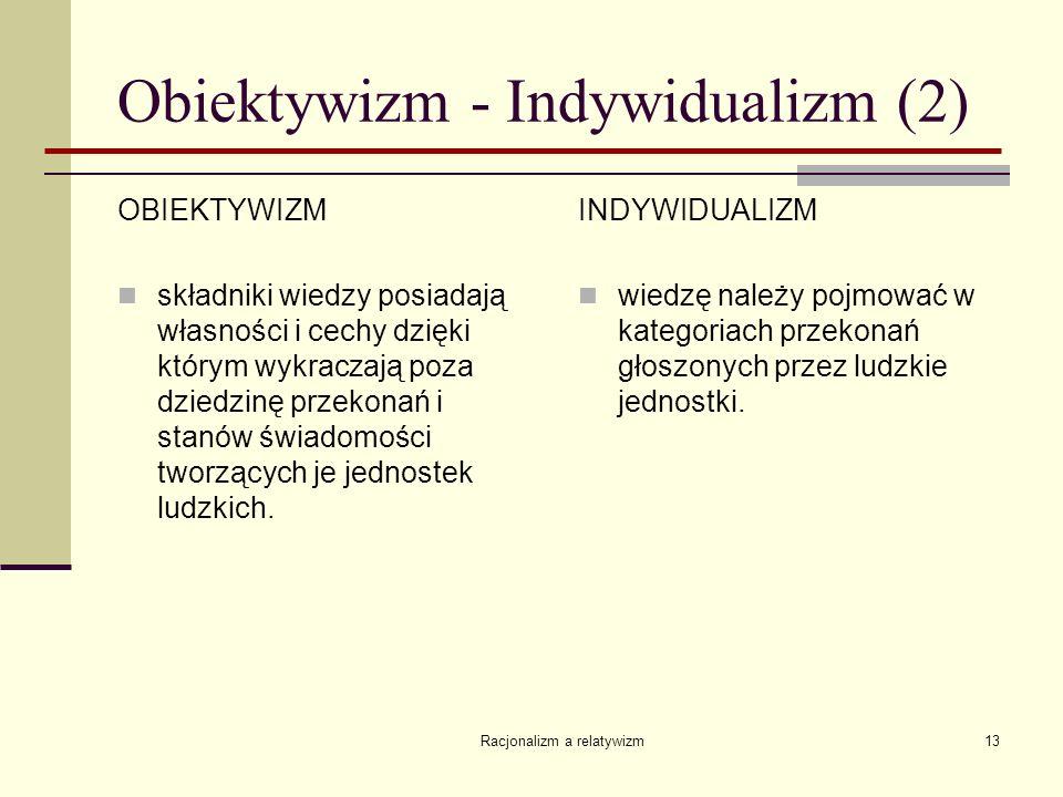 Obiektywizm - Indywidualizm (2)