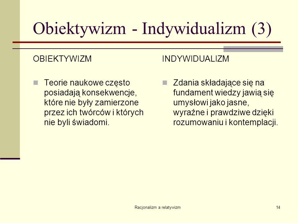 Obiektywizm - Indywidualizm (3)