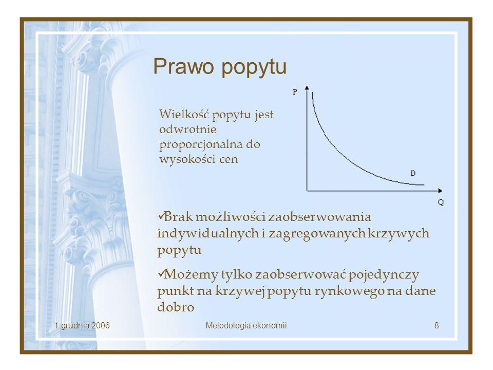 Prawo popytu Wielkość popytu jest odwrotnie proporcjonalna do wysokości cen.