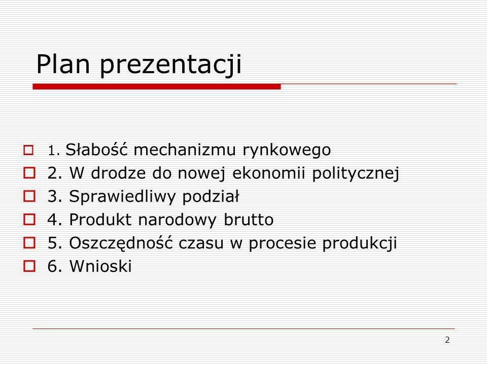 Plan prezentacji 2. W drodze do nowej ekonomii politycznej