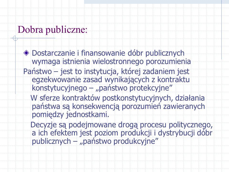 Dobra publiczne:Dostarczanie i finansowanie dóbr publicznych wymaga istnienia wielostronnego porozumienia.