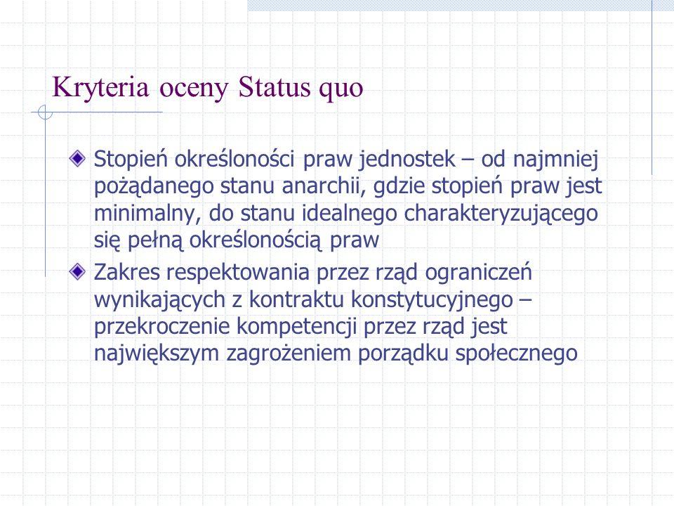 Kryteria oceny Status quo