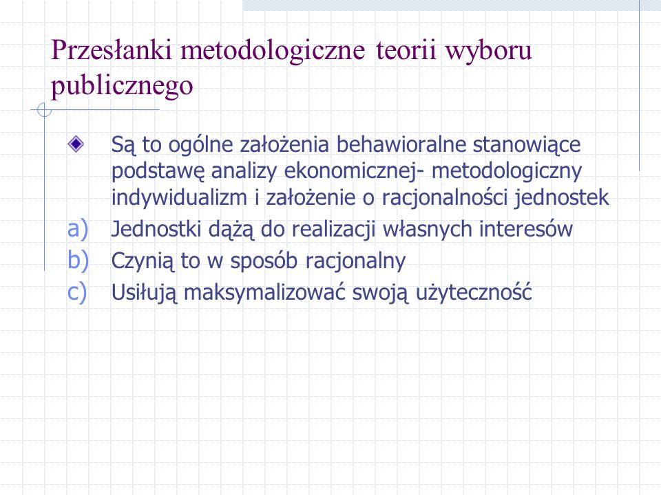 Przesłanki metodologiczne teorii wyboru publicznego