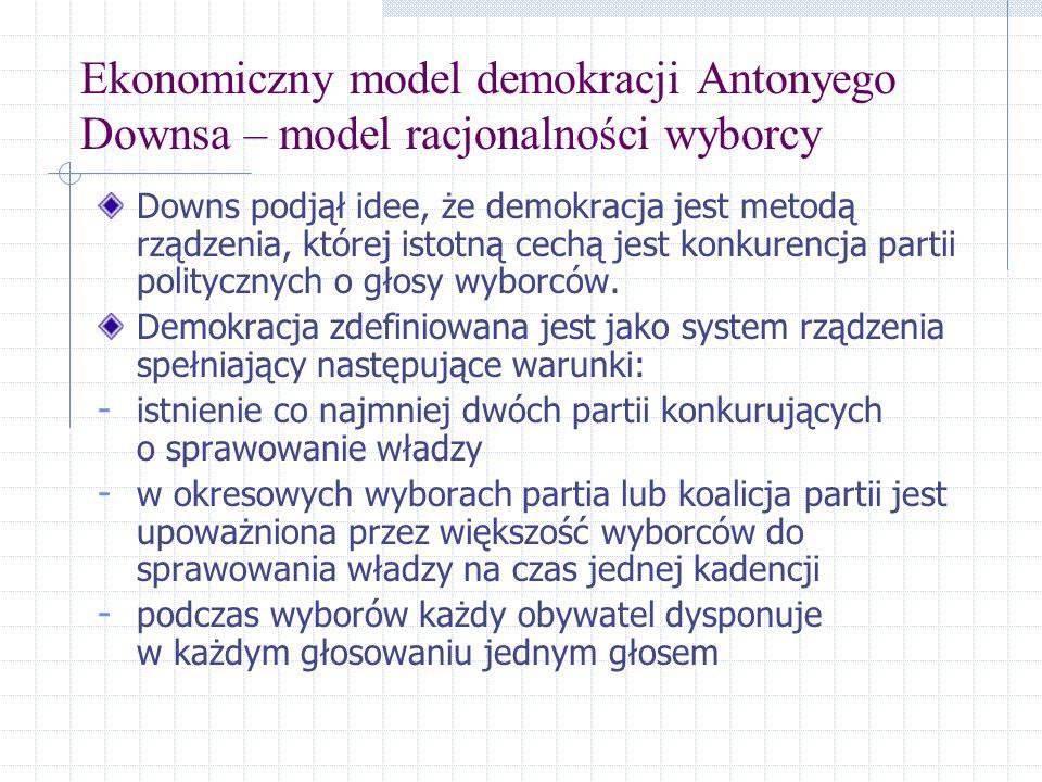 Ekonomiczny model demokracji Antonyego Downsa – model racjonalności wyborcy