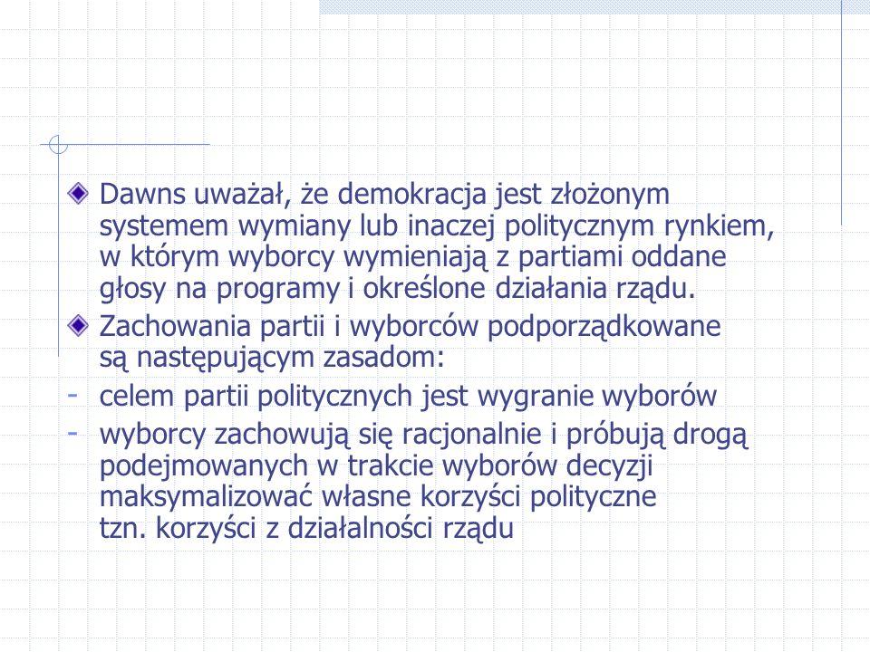 Dawns uważał, że demokracja jest złożonym systemem wymiany lub inaczej politycznym rynkiem, w którym wyborcy wymieniają z partiami oddane głosy na programy i określone działania rządu.