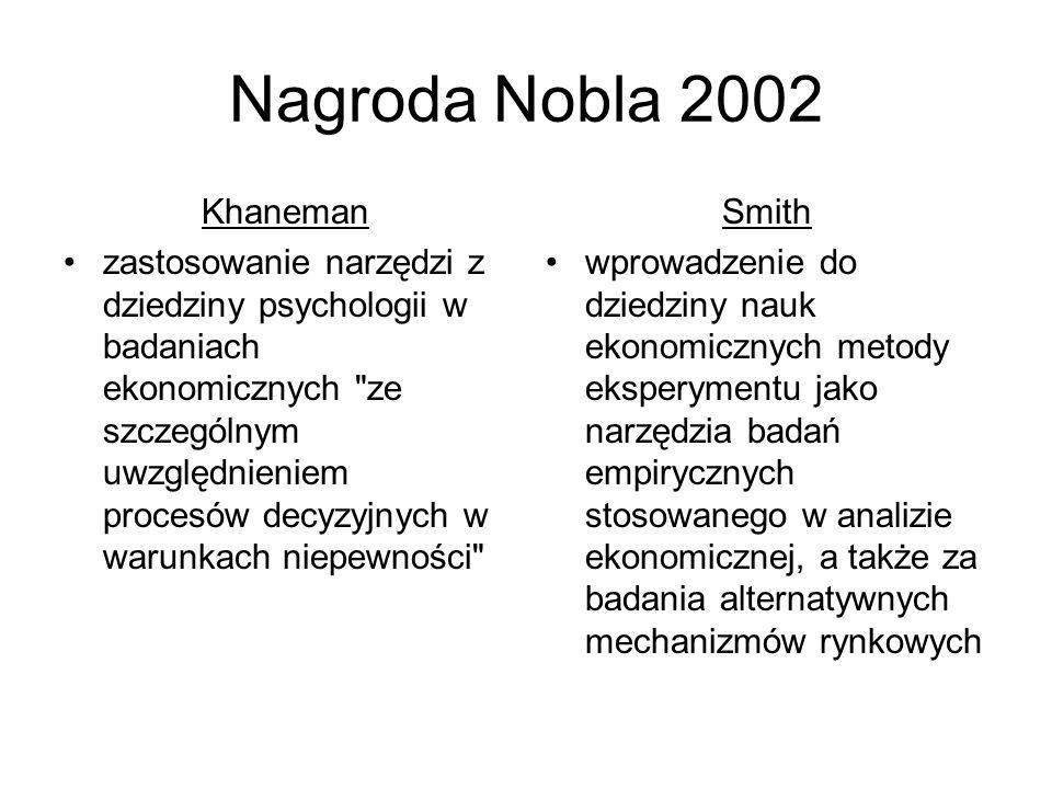 Nagroda Nobla 2002 Khaneman
