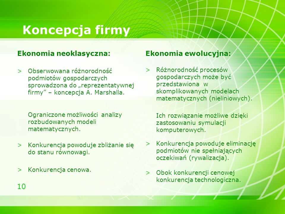Koncepcja firmy Ekonomia neoklasyczna: Ekonomia ewolucyjna: