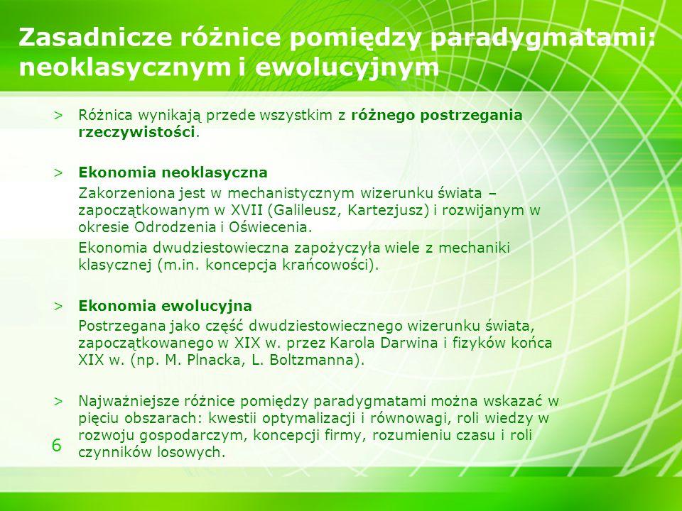 Zasadnicze różnice pomiędzy paradygmatami: neoklasycznym i ewolucyjnym