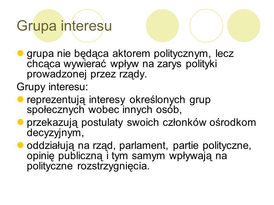 Grupa interesugrupa nie będąca aktorem politycznym, lecz chcąca wywierać wpływ na zarys polityki prowadzonej przez rządy.