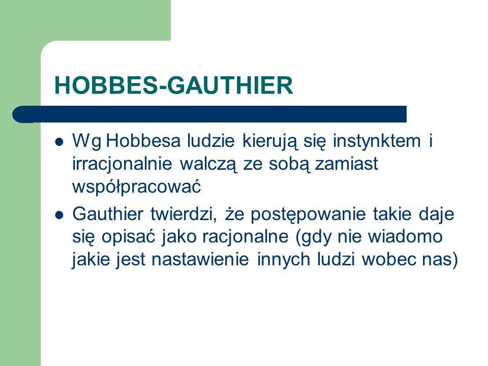 HOBBES-GAUTHIER Wg Hobbesa ludzie kierują się instynktem i irracjonalnie walczą ze sobą zamiast współpracować.