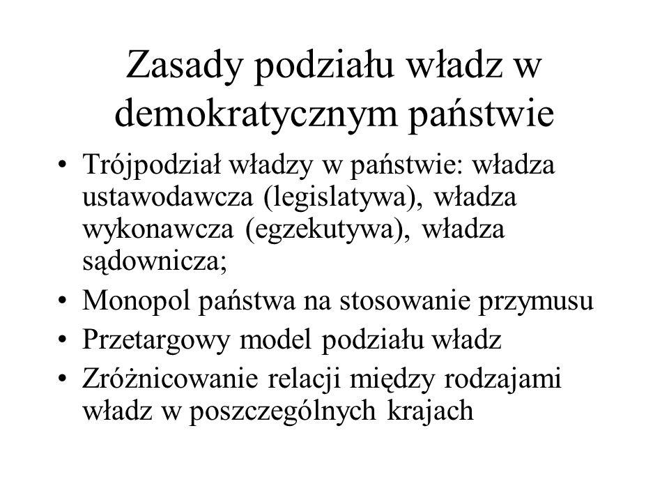 Zasady podziału władz w demokratycznym państwie