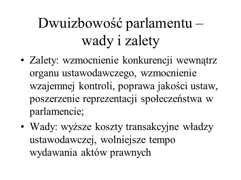 Dwuizbowość parlamentu – wady i zalety