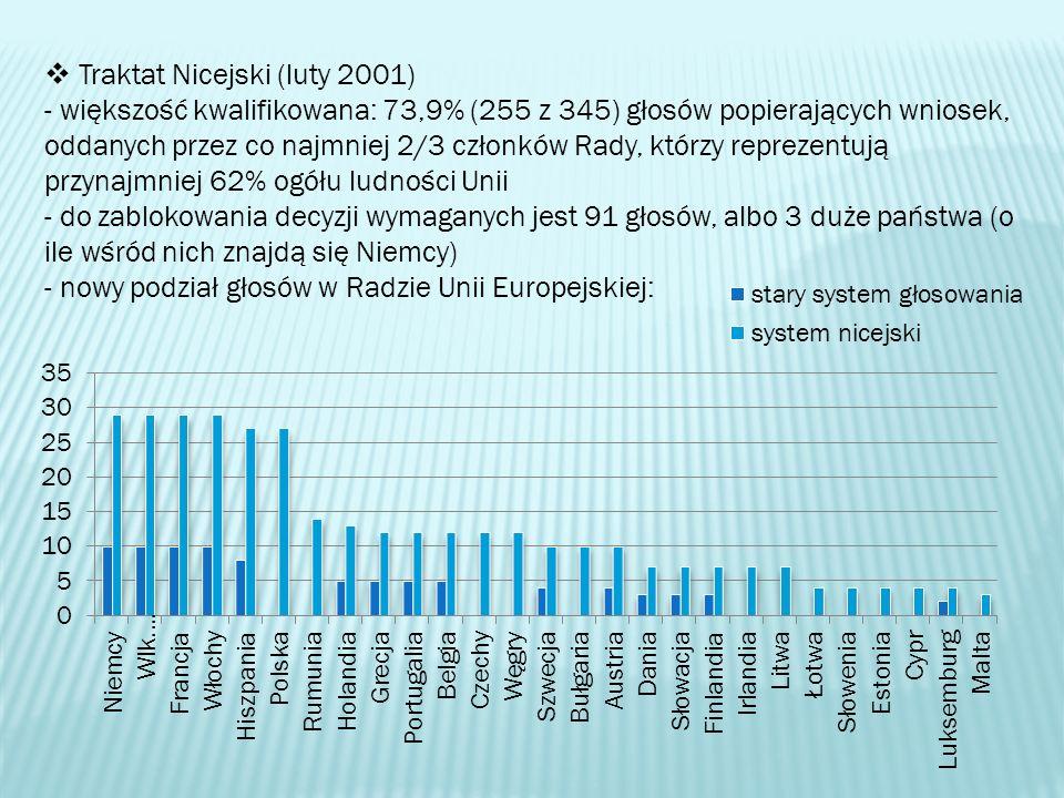 Traktat Nicejski (luty 2001)