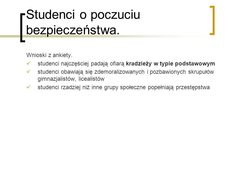 Studenci o poczuciu bezpieczeństwa.