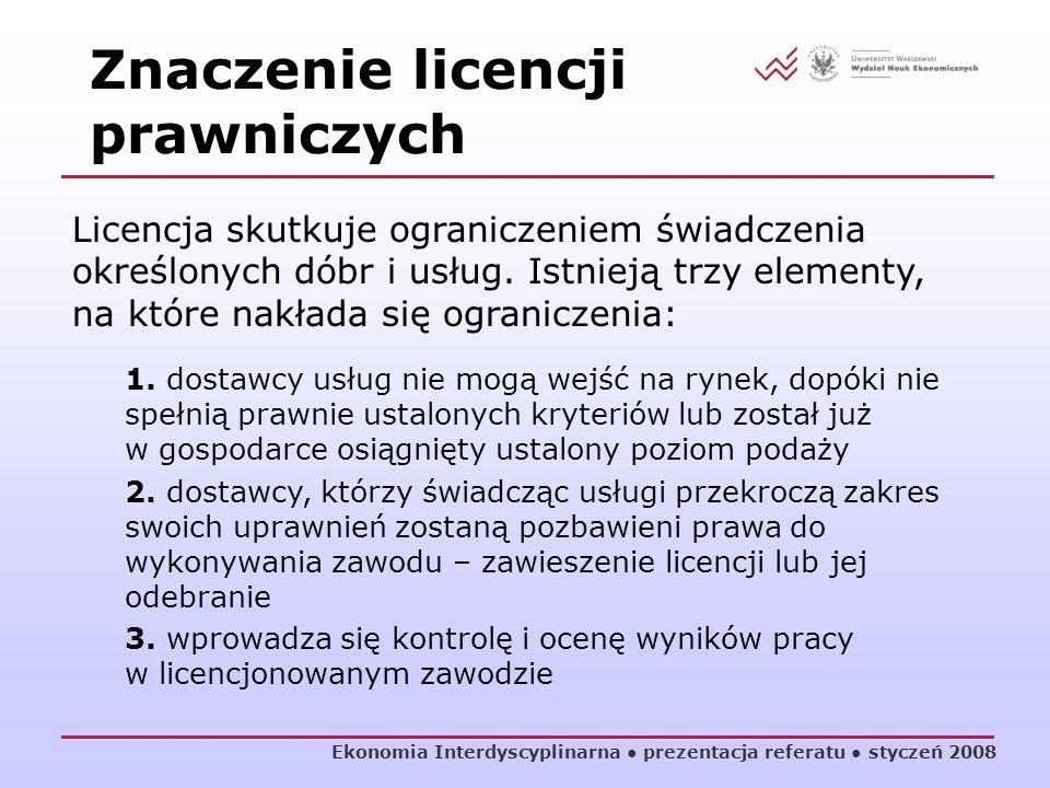 Znaczenie licencji prawniczych
