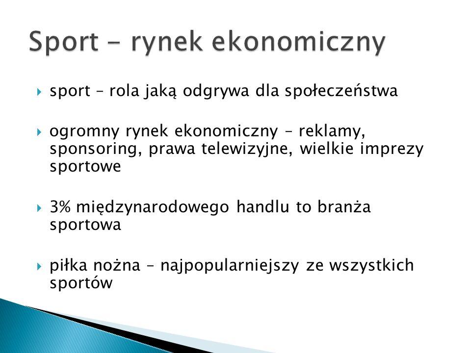 Sport - rynek ekonomiczny