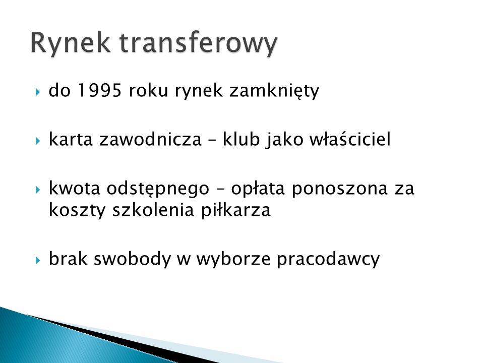 Rynek transferowy do 1995 roku rynek zamknięty
