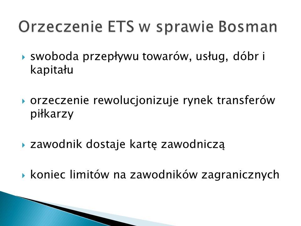 Orzeczenie ETS w sprawie Bosman