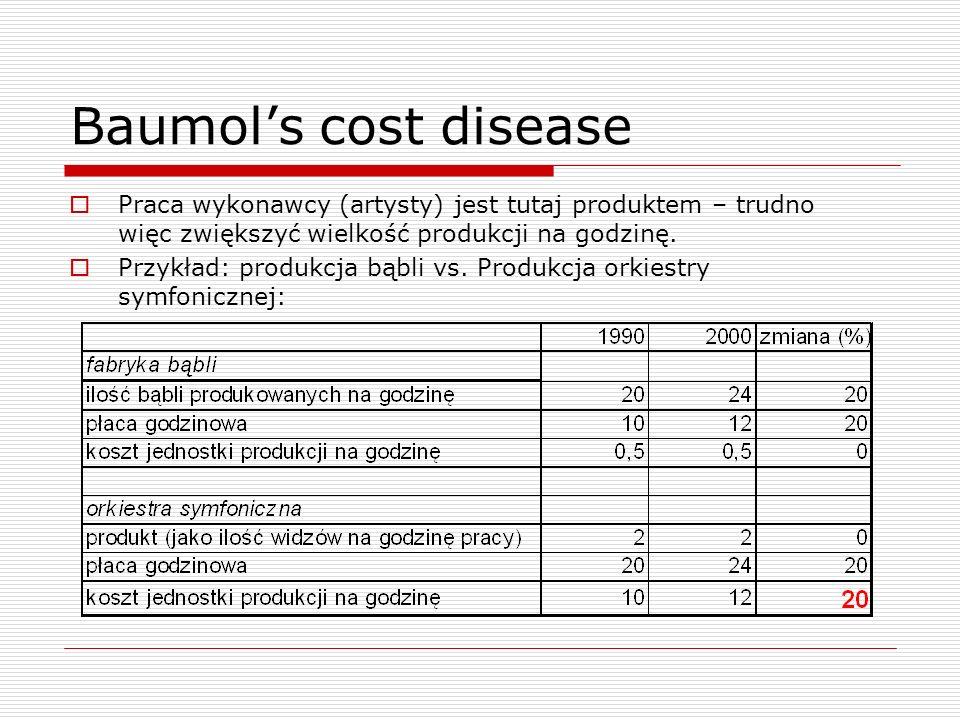 Baumol's cost disease Praca wykonawcy (artysty) jest tutaj produktem – trudno więc zwiększyć wielkość produkcji na godzinę.