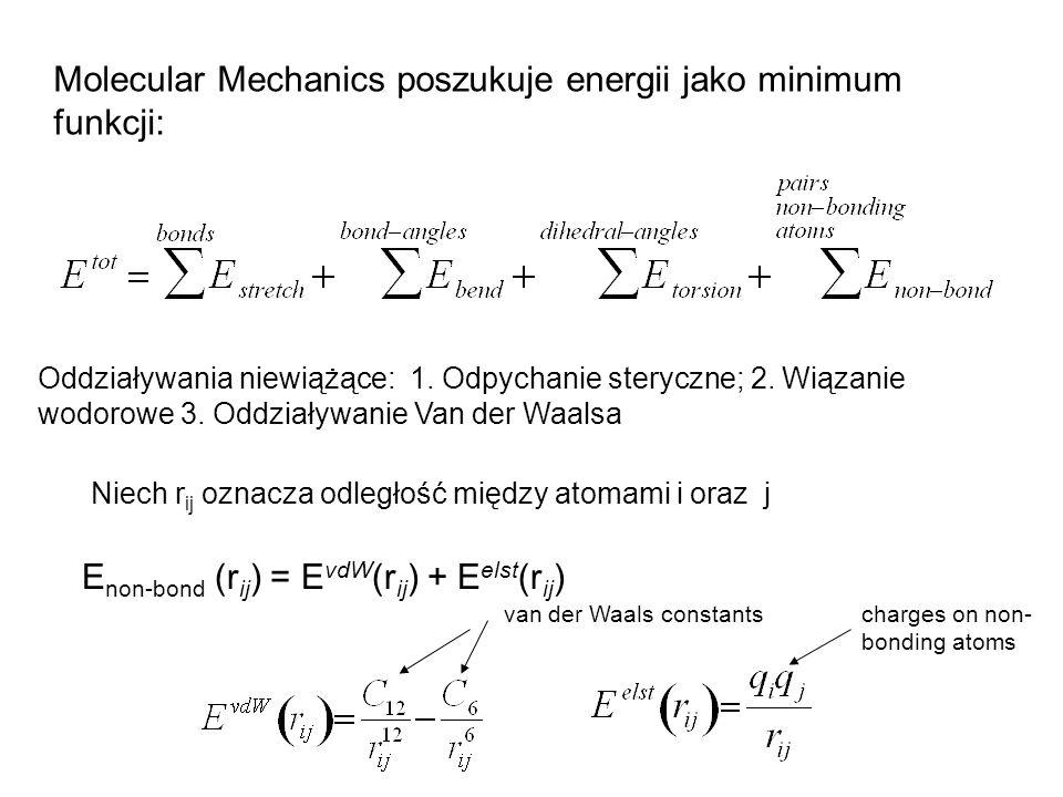 Molecular Mechanics poszukuje energii jako minimum funkcji: