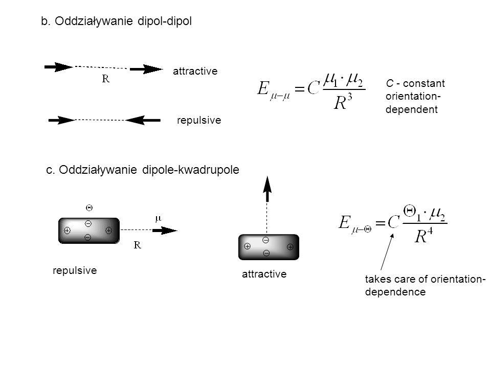 b. Oddziaływanie dipol-dipol