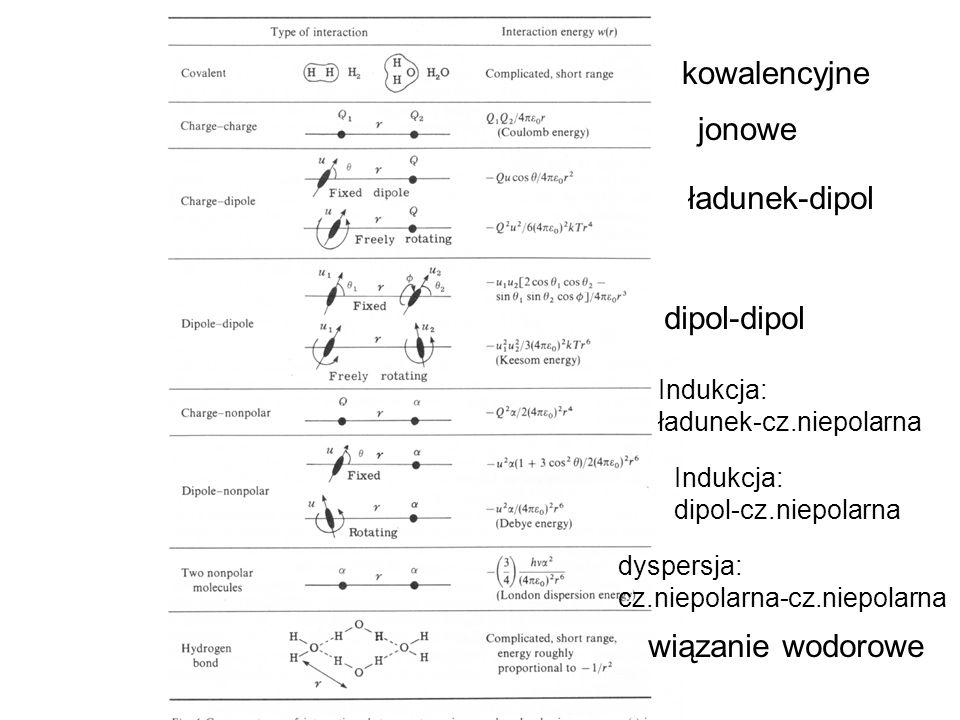 kowalencyjne jonowe ładunek-dipol dipol-dipol wiązanie wodorowe
