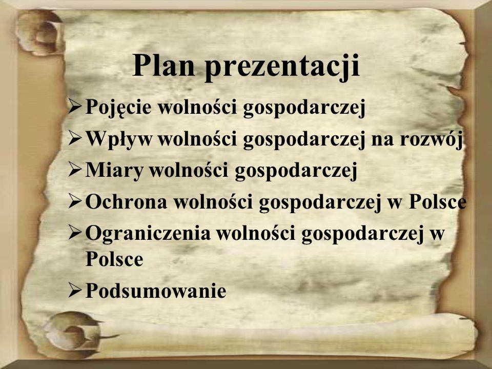 Plan prezentacji Pojęcie wolności gospodarczej