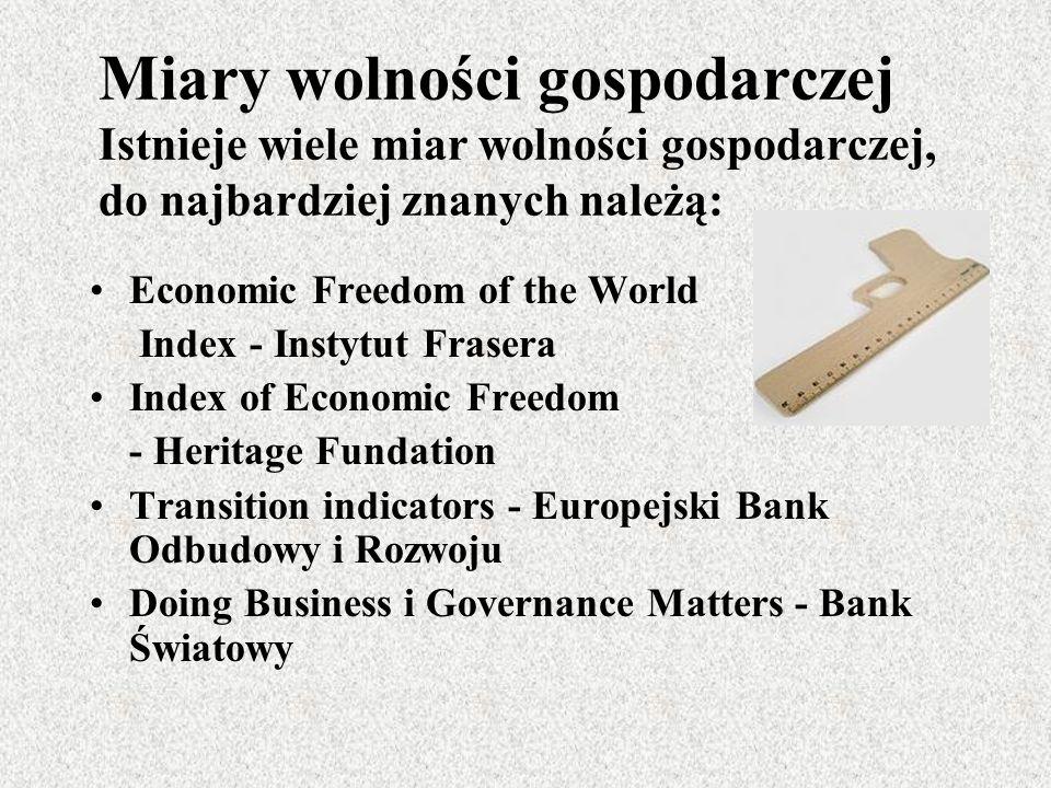 Miary wolności gospodarczej Istnieje wiele miar wolności gospodarczej, do najbardziej znanych należą: