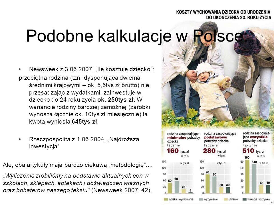 Podobne kalkulacje w Polsce: