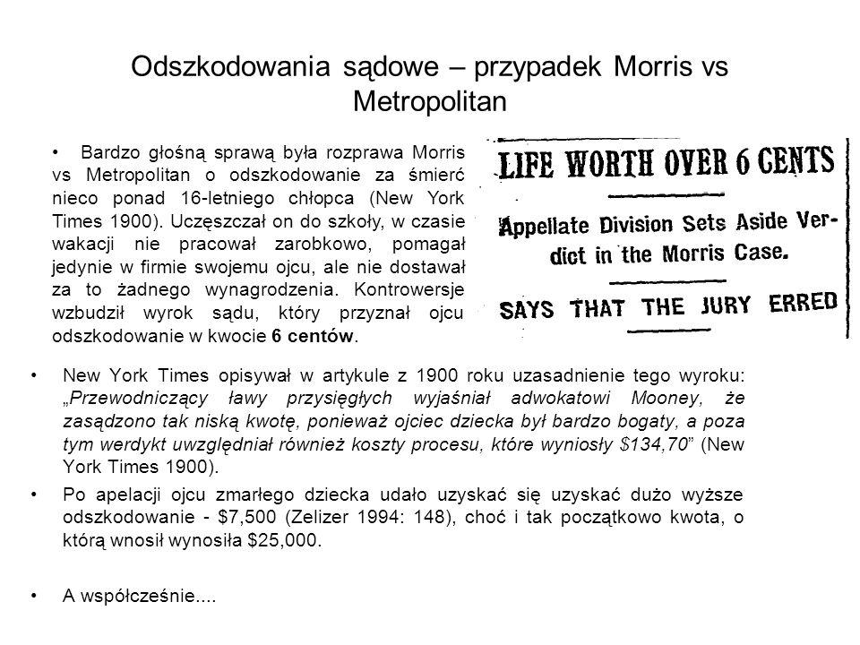 Odszkodowania sądowe – przypadek Morris vs Metropolitan