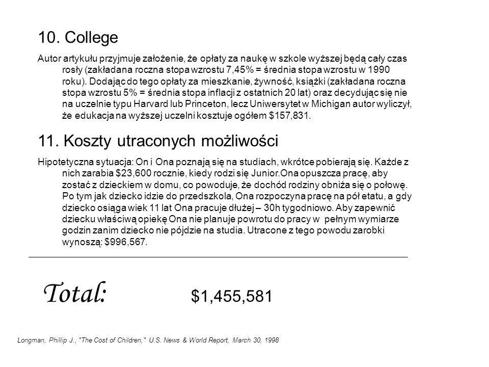 Total: $1,455,581 10. College 11. Koszty utraconych możliwości