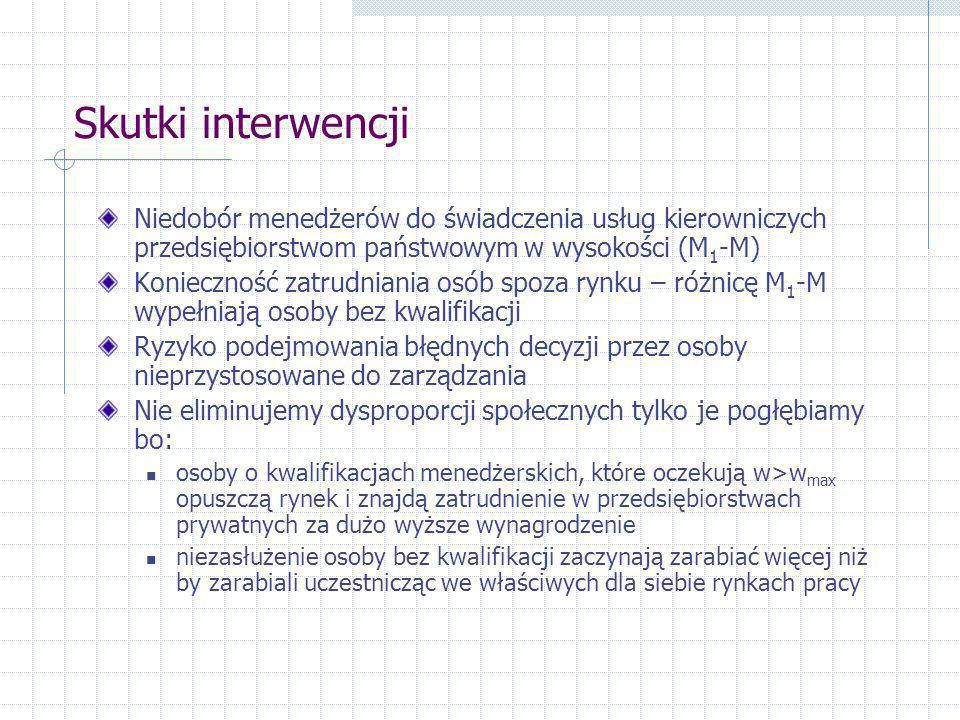 Skutki interwencji Niedobór menedżerów do świadczenia usług kierowniczych przedsiębiorstwom państwowym w wysokości (M1-M)