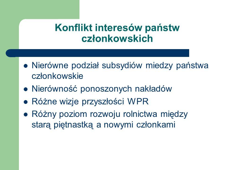 Konflikt interesów państw członkowskich