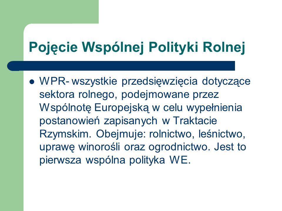 Pojęcie Wspólnej Polityki Rolnej