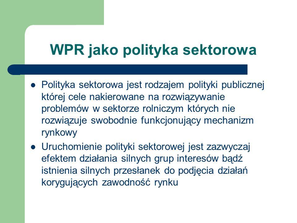 WPR jako polityka sektorowa