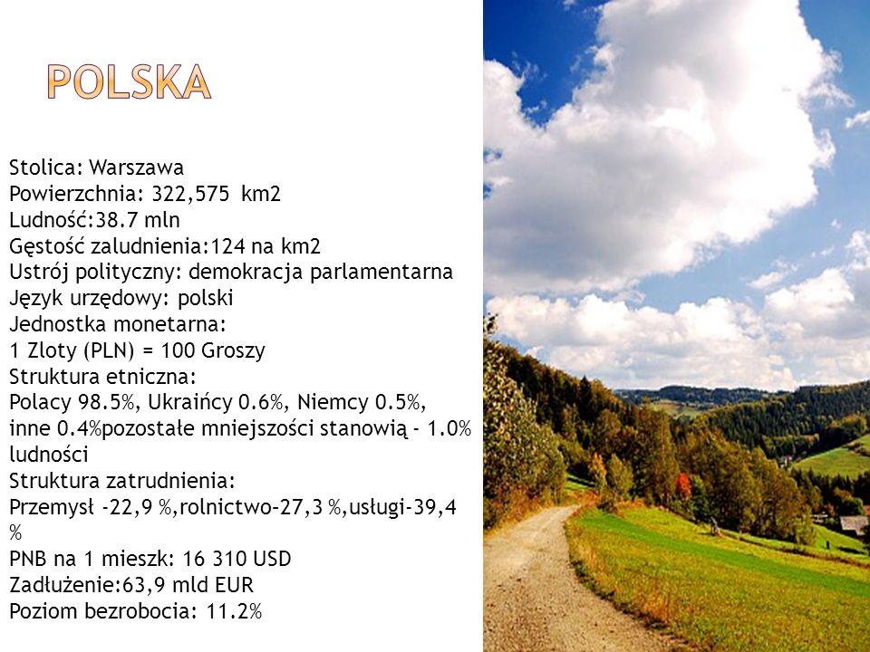 POLSKA Stolica: Warszawa Powierzchnia: 322,575 km2 Ludność:38.7 mln