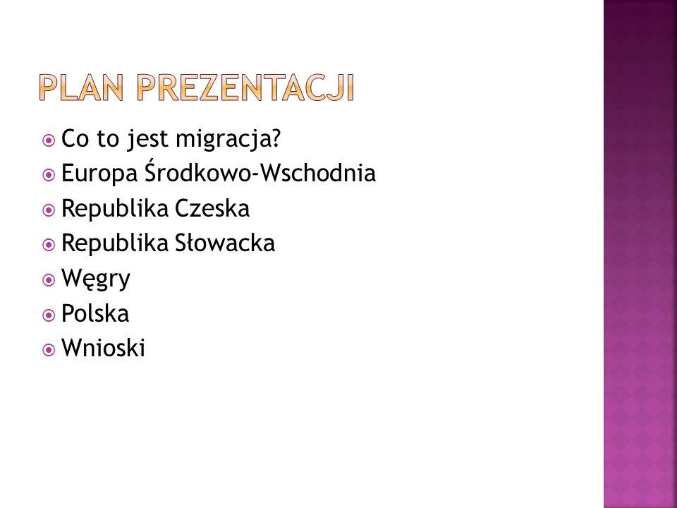 PLAN PREZENTACJI Co to jest migracja Europa Środkowo-Wschodnia