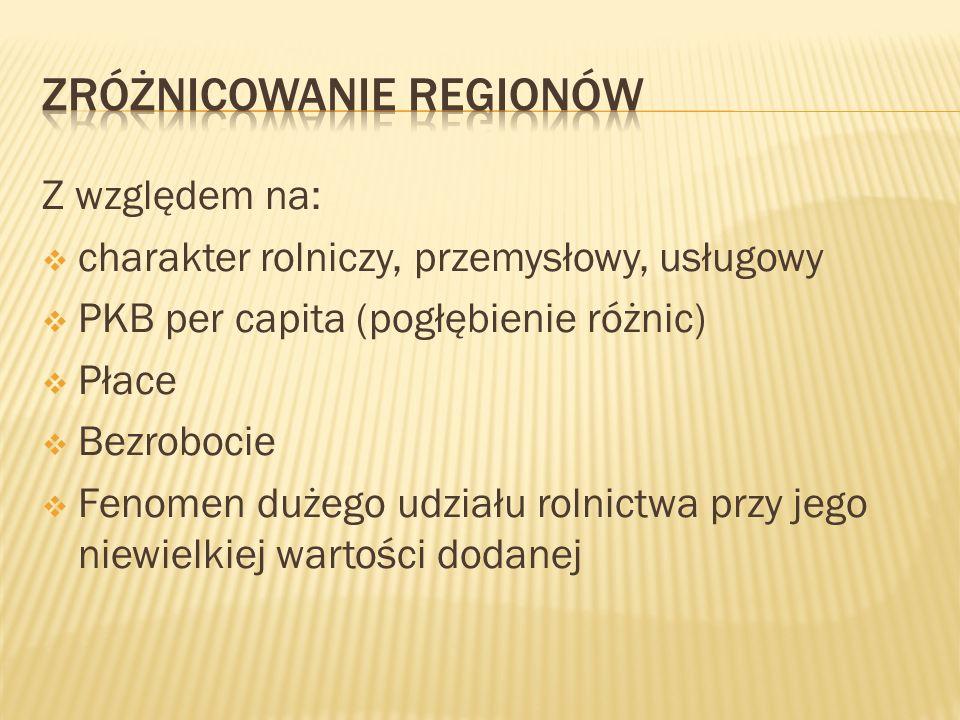 Zróżnicowanie Regionów