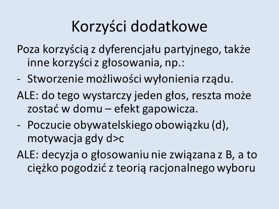 Korzyści dodatkowe Poza korzyścią z dyferencjału partyjnego, także inne korzyści z głosowania, np.: