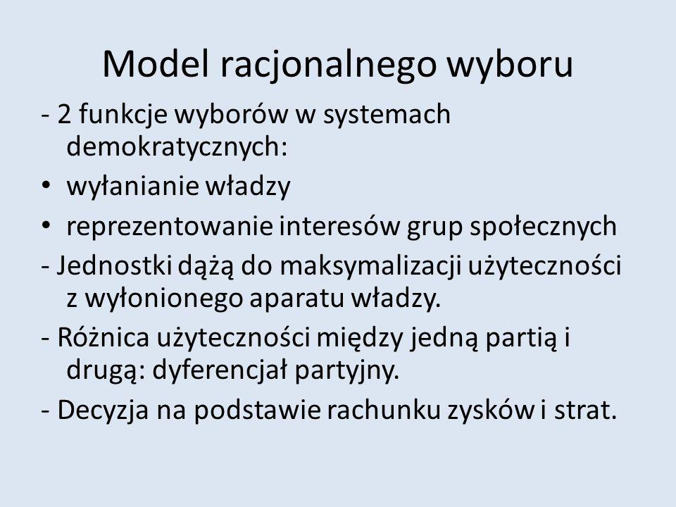 Model racjonalnego wyboru