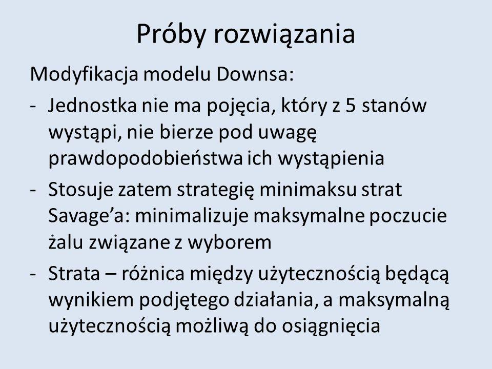 Próby rozwiązania Modyfikacja modelu Downsa: