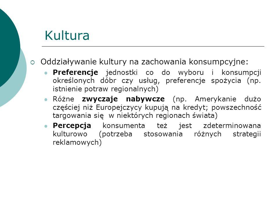 Kultura Oddziaływanie kultury na zachowania konsumpcyjne: