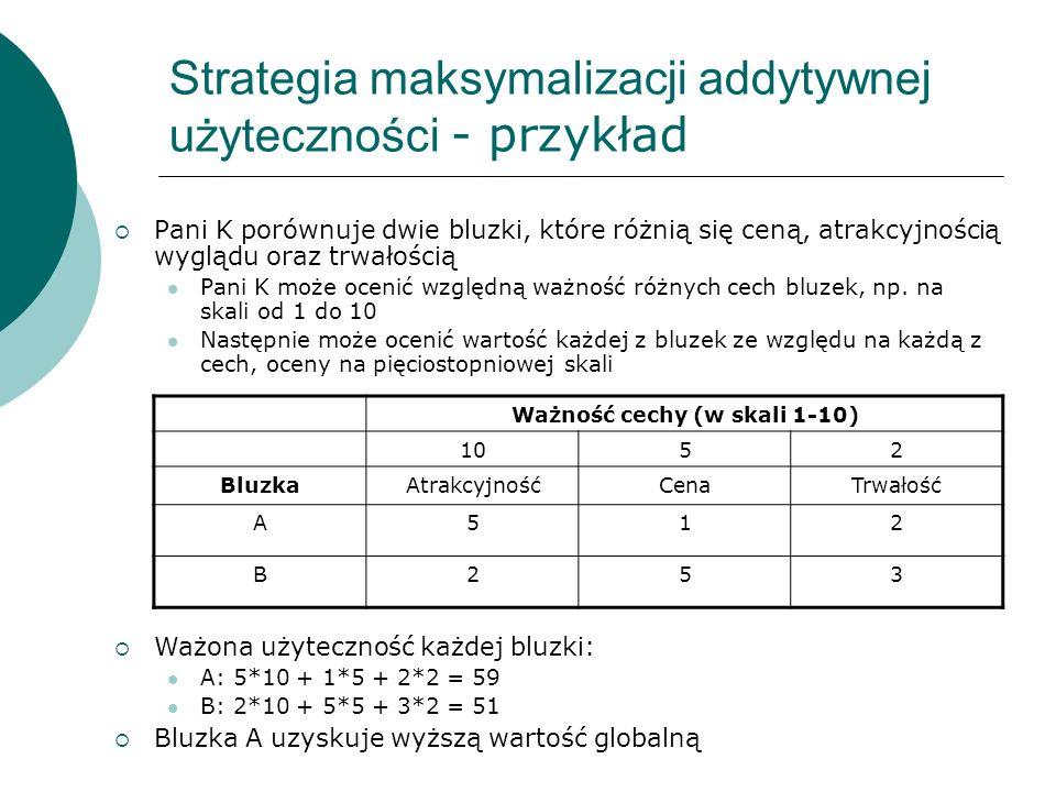 Strategia maksymalizacji addytywnej użyteczności - przykład