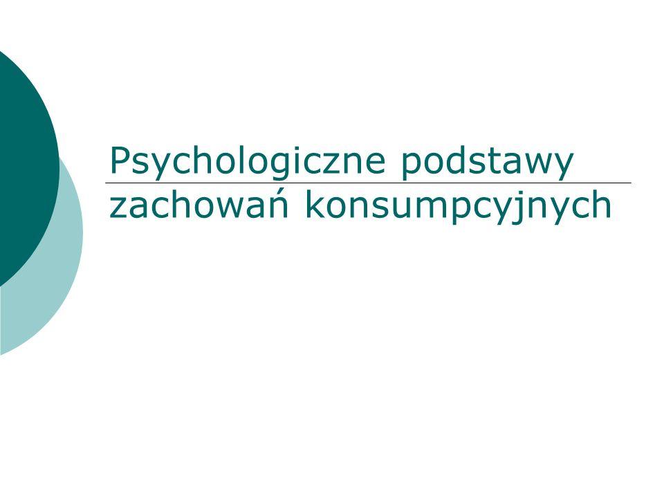 Psychologiczne podstawy zachowań konsumpcyjnych