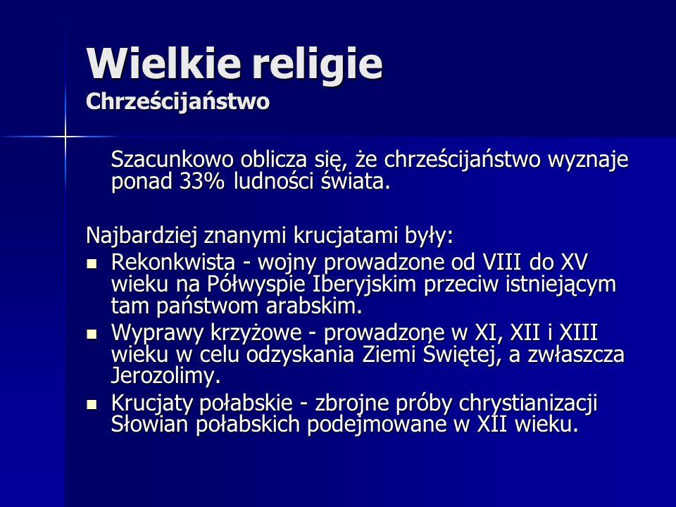 Wielkie religie Chrześcijaństwo