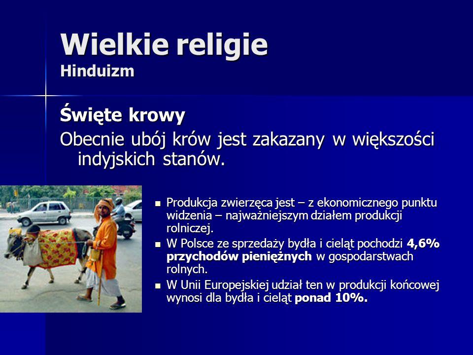 Wielkie religie Hinduizm