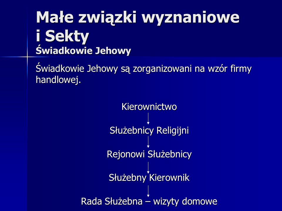 Małe związki wyznaniowe i Sekty Świadkowie Jehowy